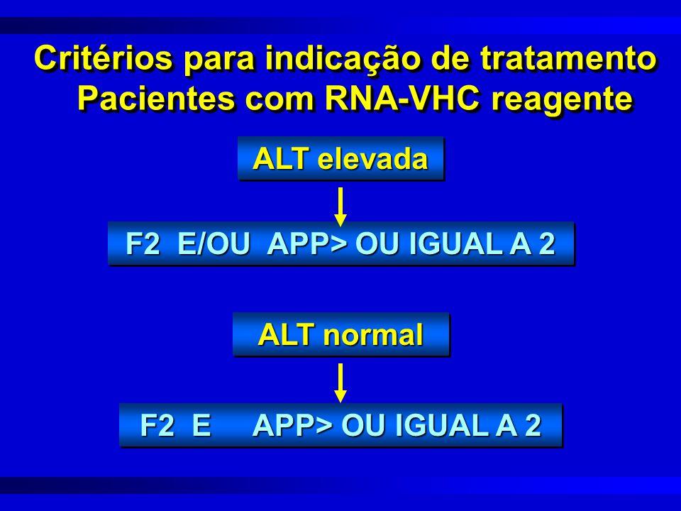 Critérios para indicação de tratamento Pacientes com RNA-VHC reagente Critérios para indicação de tratamento Pacientes com RNA-VHC reagente ALT elevada F2 E/OU APP> OU IGUAL A 2 ALT normal F2 E APP> OU IGUAL A 2