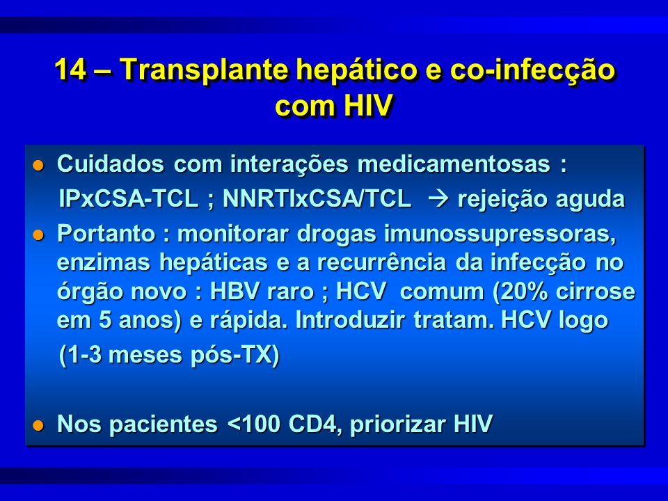 14 – Transplante hepático e co-infecção com HIV l Cuidados com interações medicamentosas : IPxCSA-TCL ; NNRTIxCSA/TCL  rejeição aguda IPxCSA-TCL ; NNRTIxCSA/TCL  rejeição aguda l Portanto : monitorar drogas imunossupressoras, enzimas hepáticas e a recurrência da infecção no órgão novo : HBV raro ; HCV comum (20% cirrose em 5 anos) e rápida.