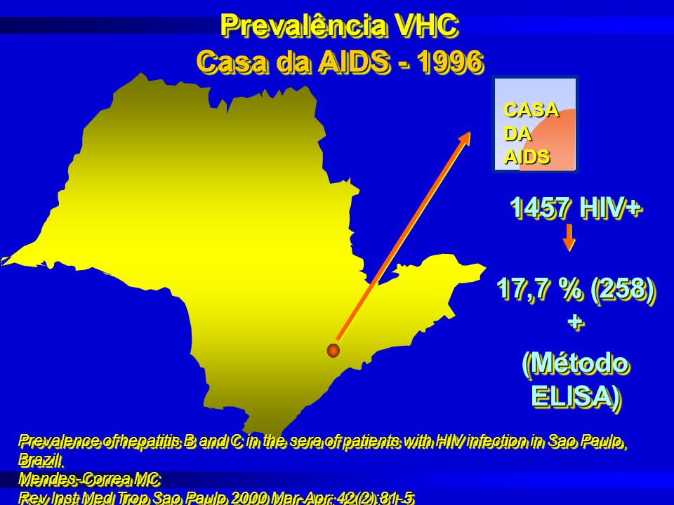 Prevalência VHC Casa da AIDS - 1996 Prevalence of hepatitis B and C in the sera of patients with HIV infection in Sao Paulo, Brazil. Mendes-Correa MC