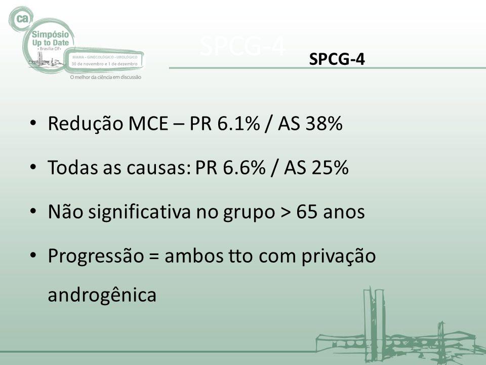 SPCG-4 • Redução MCE – PR 6.1% / AS 38% • Todas as causas: PR 6.6% / AS 25% • Não significativa no grupo > 65 anos • Progressão = ambos tto com privaç