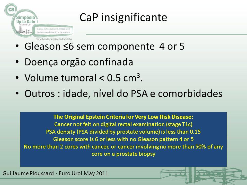CaP insignificante • Gleason ≤6 sem componente 4 or 5 • Doença orgão confinada • Volume tumoral < 0.5 cm 3. • Outros : idade, nível do PSA e comorbida