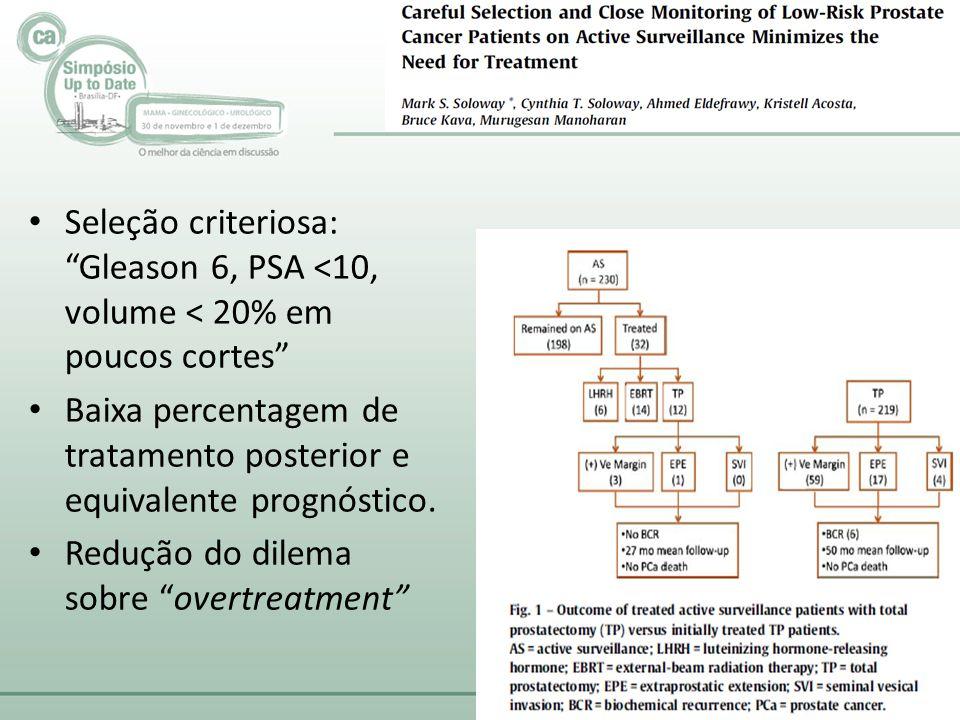 """• Seleção criteriosa: """"Gleason 6, PSA <10, volume < 20% em poucos cortes"""" • Baixa percentagem de tratamento posterior e equivalente prognóstico. • Red"""