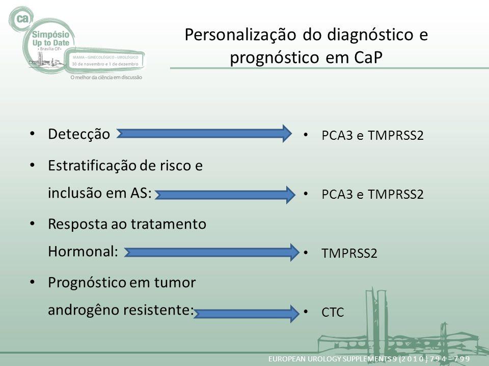 Personalização do diagnóstico e prognóstico em CaP • Detecção • Estratificação de risco e inclusão em AS: • Resposta ao tratamento Hormonal: • Prognós