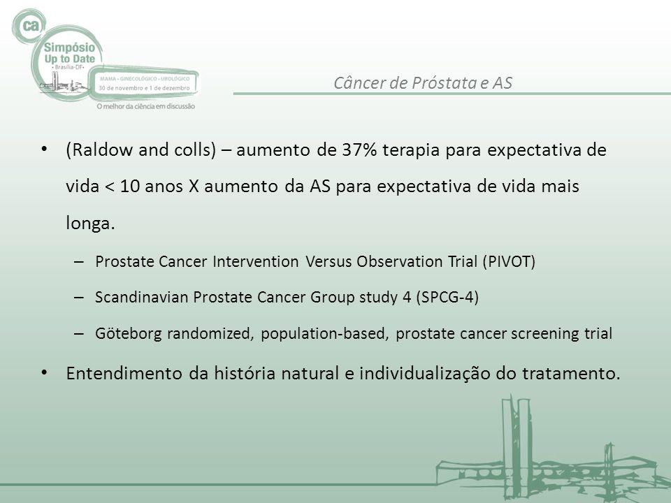 Mensagem • Decisão terapêutica: médico e paciente - Nomogramas • PTR X AS – seleção criteriosa – Qual melhor padrão de seguimento.