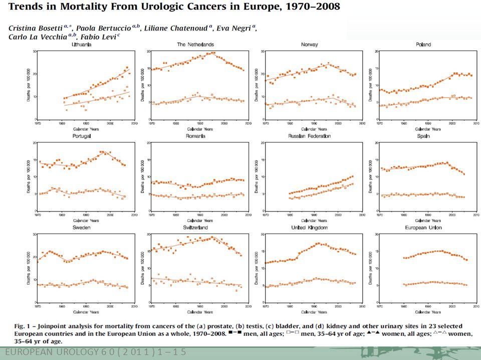 • A redução da mortalidade por câncer de próstata em vários países é associada ao uso de cirurgia de forma mais abrangente e associação com radioterapia e bloqueio androgênico para doença localmente avançada EUROPEAN UROLOGY 6 0 ( 2 01 1 ) 1 – 1 5