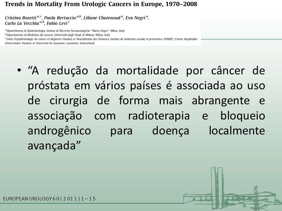 """• """"A redução da mortalidade por câncer de próstata em vários países é associada ao uso de cirurgia de forma mais abrangente e associação com radiotera"""