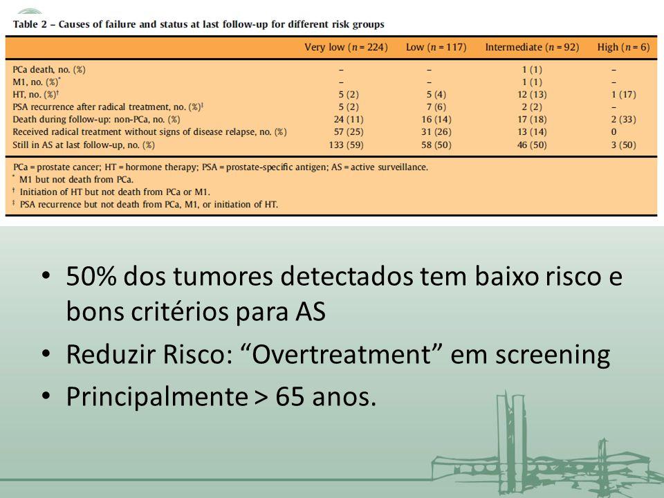 """• 50% dos tumores detectados tem baixo risco e bons critérios para AS • Reduzir Risco: """"Overtreatment"""" em screening • Principalmente > 65 anos."""