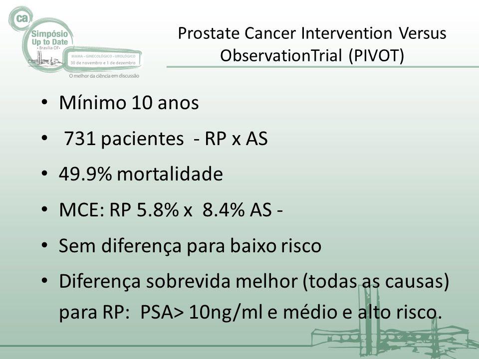 CaP insignificante • Gleason ≤6 sem componente 4 or 5 • Doença orgão confinada • Volume tumoral < 0.5 cm 3.