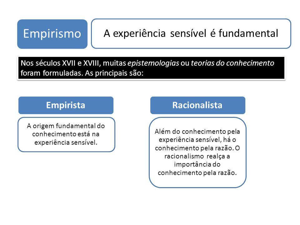 Empirismo A experiência sensível é fundamental Nos séculos XVII e XVIII, muitas epistemologias ou teorias do conhecimento foram formuladas. As princip