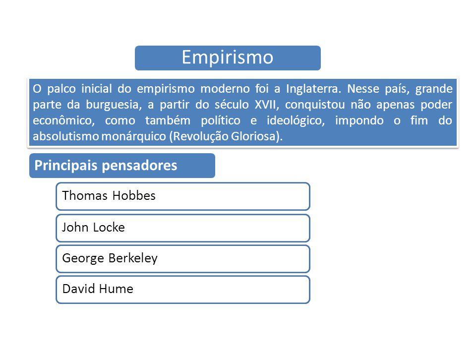 Empirismo Thomas HobbesJohn LockeGeorge BerkeleyDavid Hume O palco inicial do empirismo moderno foi a Inglaterra. Nesse país, grande parte da burguesi