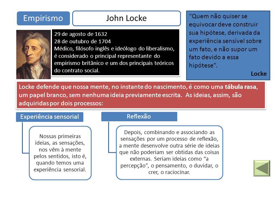 EmpirismoJohn Locke 29 de agosto de 1632 28 de outubro de 1704 Médico, filósofo inglês e ideólogo do liberalismo, é considerado o principal representa