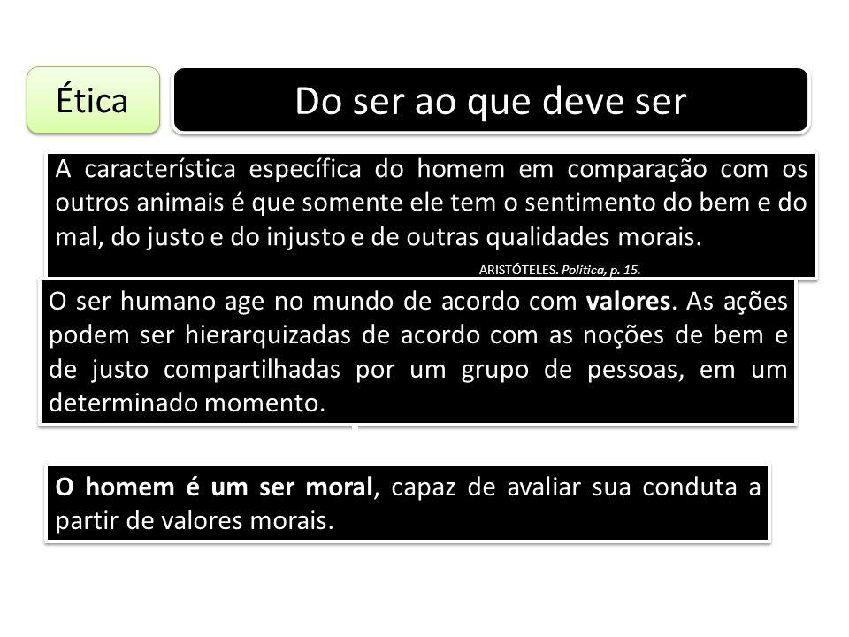 Ética Do ser ao que deve ser A característica específica do homem em comparação com os outros animais é que somente ele tem o sentimento do bem e do m