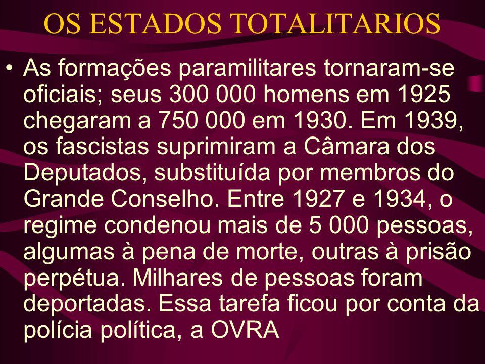 OS ESTADOS TOTALITARIOS •As formações paramilitares tornaram-se oficiais; seus 300 000 homens em 1925 chegaram a 750 000 em 1930. Em 1939, os fascista