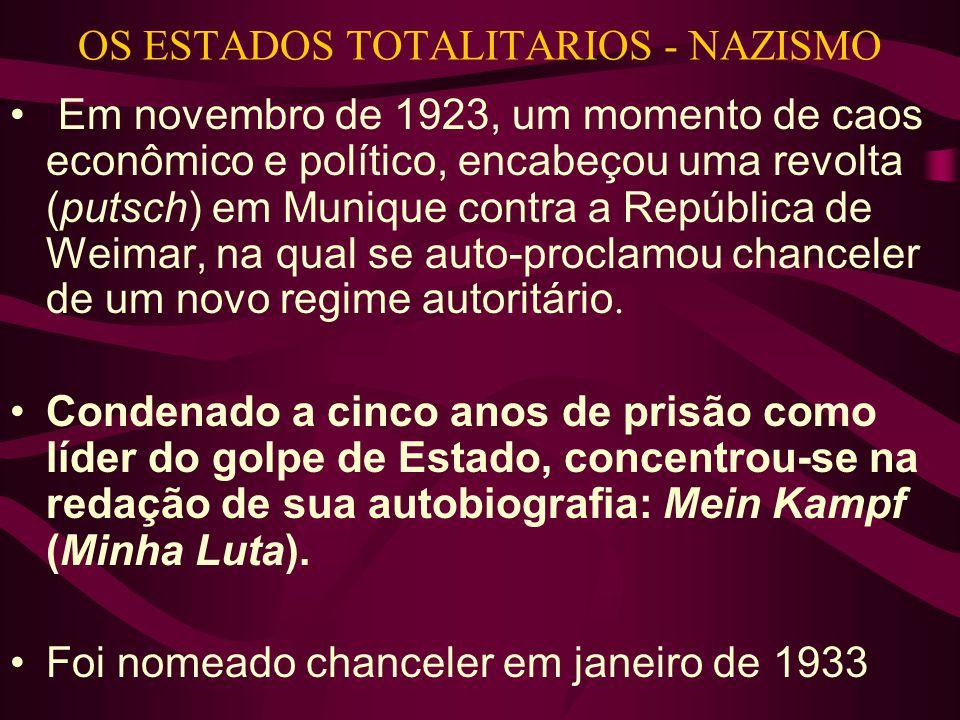 OS ESTADOS TOTALITARIOS - NAZISMO • Em novembro de 1923, um momento de caos econômico e político, encabeçou uma revolta (putsch) em Munique contra a República de Weimar, na qual se auto-proclamou chanceler de um novo regime autoritário.