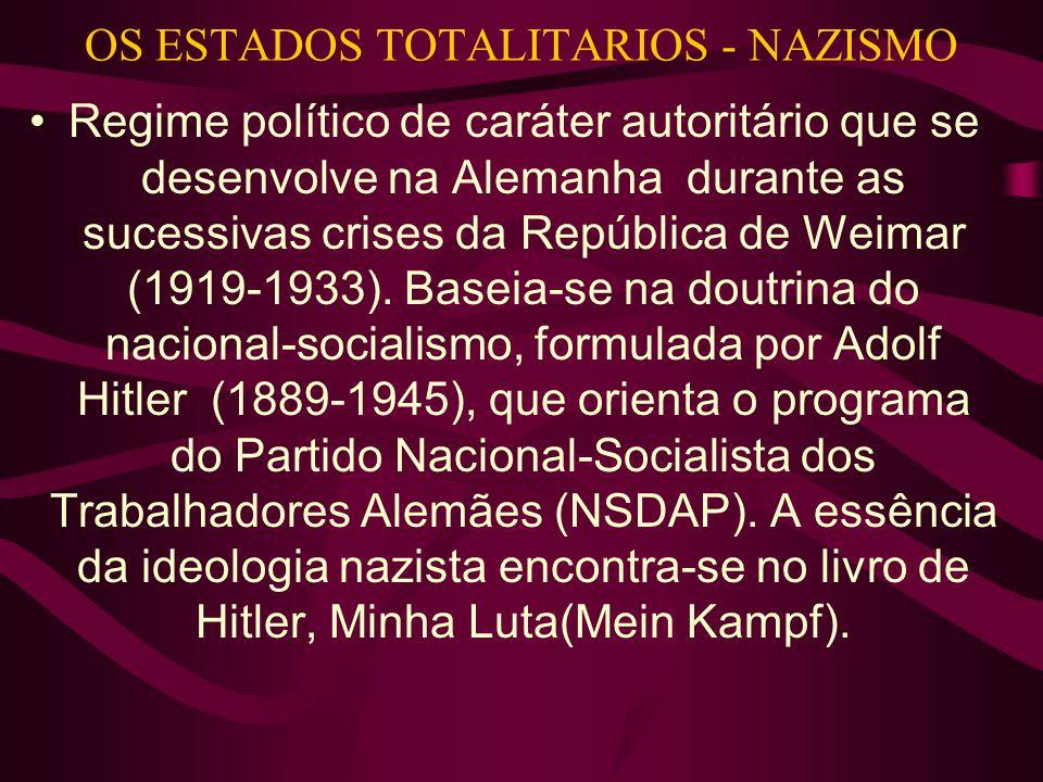 OS ESTADOS TOTALITARIOS - NAZISMO •Regime político de caráter autoritário que se desenvolve na Alemanha durante as sucessivas crises da República de Weimar (1919-1933).