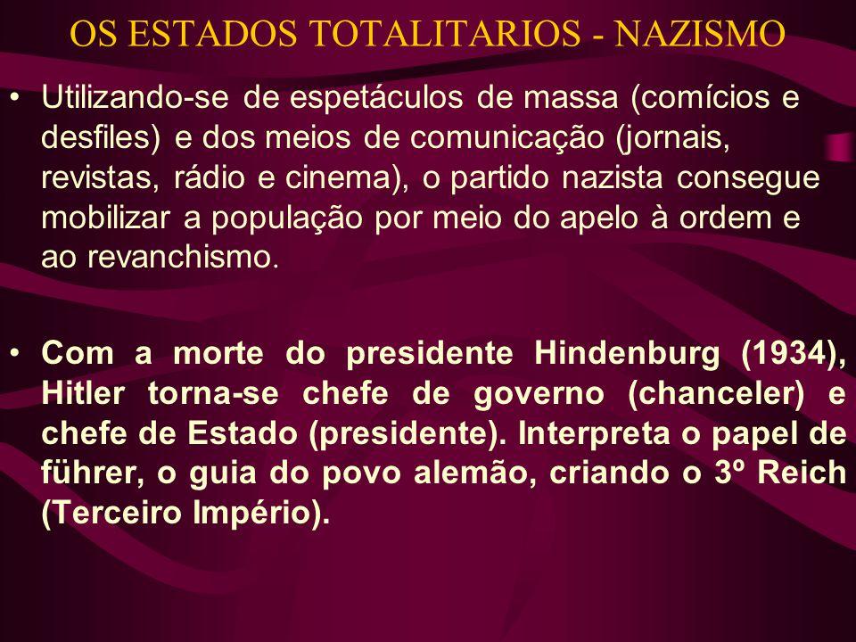 OS ESTADOS TOTALITARIOS - NAZISMO •Utilizando-se de espetáculos de massa (comícios e desfiles) e dos meios de comunicação (jornais, revistas, rádio e