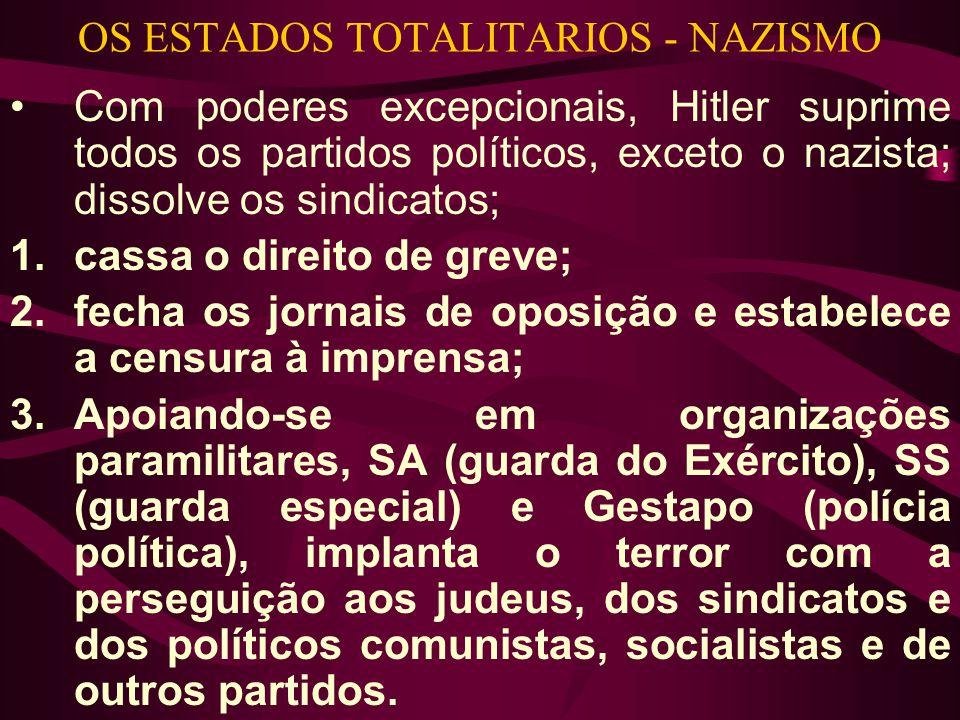 OS ESTADOS TOTALITARIOS - NAZISMO •Com poderes excepcionais, Hitler suprime todos os partidos políticos, exceto o nazista; dissolve os sindicatos; 1.c