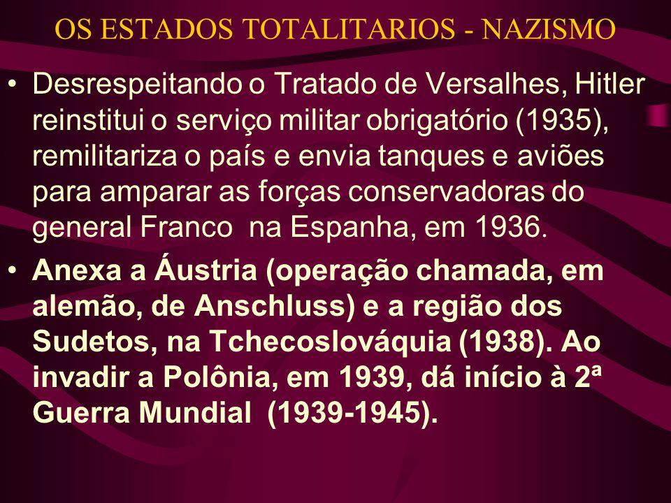 OS ESTADOS TOTALITARIOS - NAZISMO •Desrespeitando o Tratado de Versalhes, Hitler reinstitui o serviço militar obrigatório (1935), remilitariza o país e envia tanques e aviões para amparar as forças conservadoras do general Franco na Espanha, em 1936.