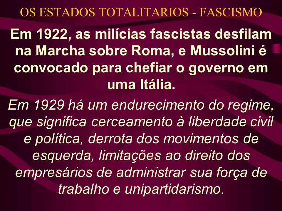 OS ESTADOS TOTALITARIOS - FASCISMO Em 1922, as milícias fascistas desfilam na Marcha sobre Roma, e Mussolini é convocado para chefiar o governo em uma Itália.