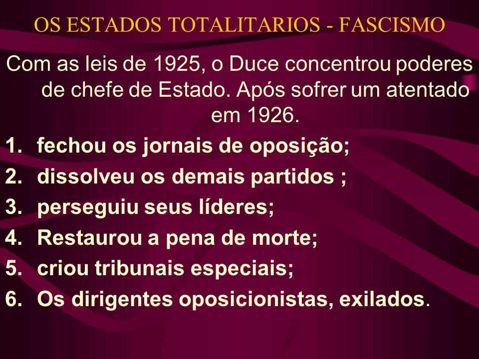OS ESTADOS TOTALITARIOS - FASCISMO Com as leis de 1925, o Duce concentrou poderes de chefe de Estado.