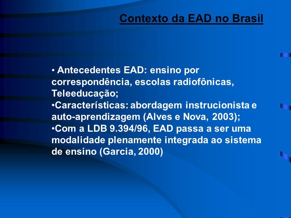 • Antecedentes EAD: ensino por correspondência, escolas radiofônicas, Teleeducação; •Características: abordagem instrucionista e auto-aprendizagem (Alves e Nova, 2003); •Com a LDB 9.394/96, EAD passa a ser uma modalidade plenamente integrada ao sistema de ensino (Garcia, 2000) Contexto da EAD no Brasil