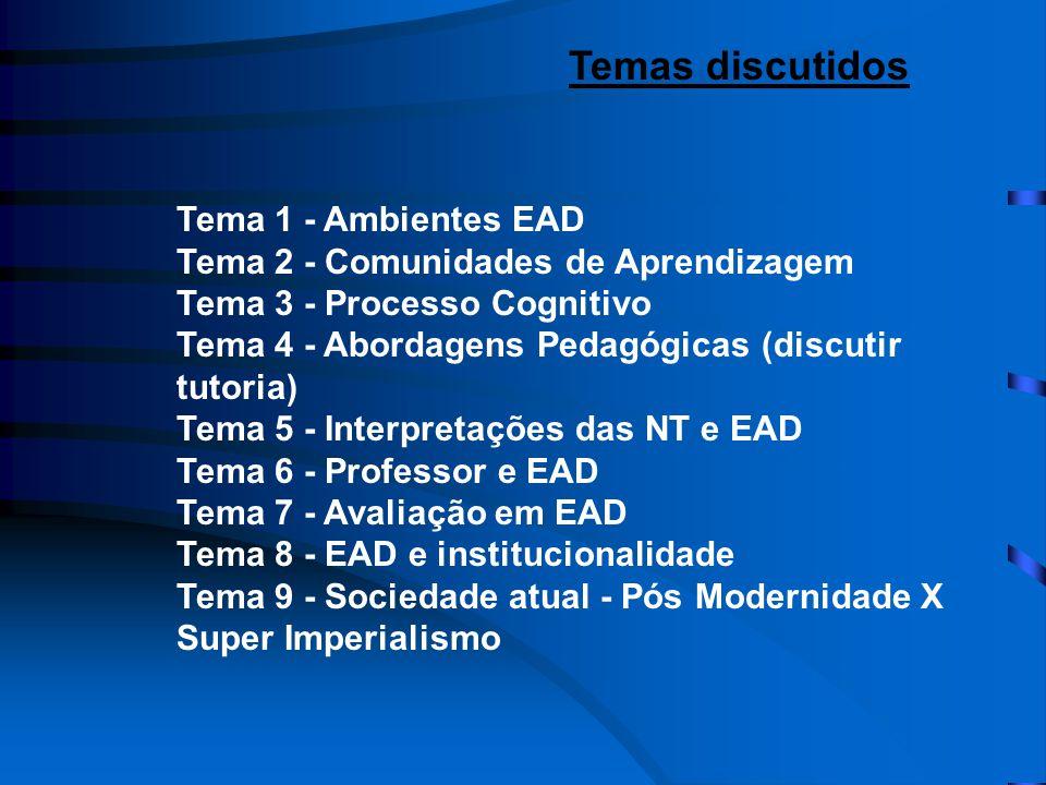 Tema 1 - Ambientes EAD Tema 2 - Comunidades de Aprendizagem Tema 3 - Processo Cognitivo Tema 4 - Abordagens Pedagógicas (discutir tutoria) Tema 5 - Interpretações das NT e EAD Tema 6 - Professor e EAD Tema 7 - Avaliação em EAD Tema 8 - EAD e institucionalidade Tema 9 - Sociedade atual - Pós Modernidade X Super Imperialismo Temas discutidos
