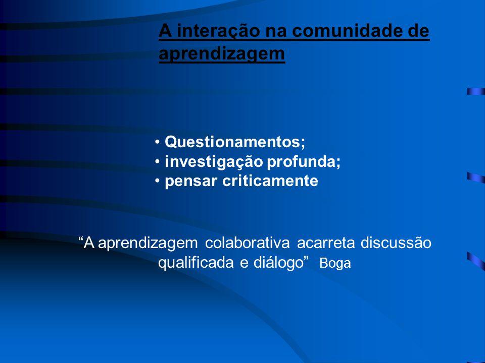 • Questionamentos; • investigação profunda; • pensar criticamente A interação na comunidade de aprendizagem A aprendizagem colaborativa acarreta discussão qualificada e diálogo Boga