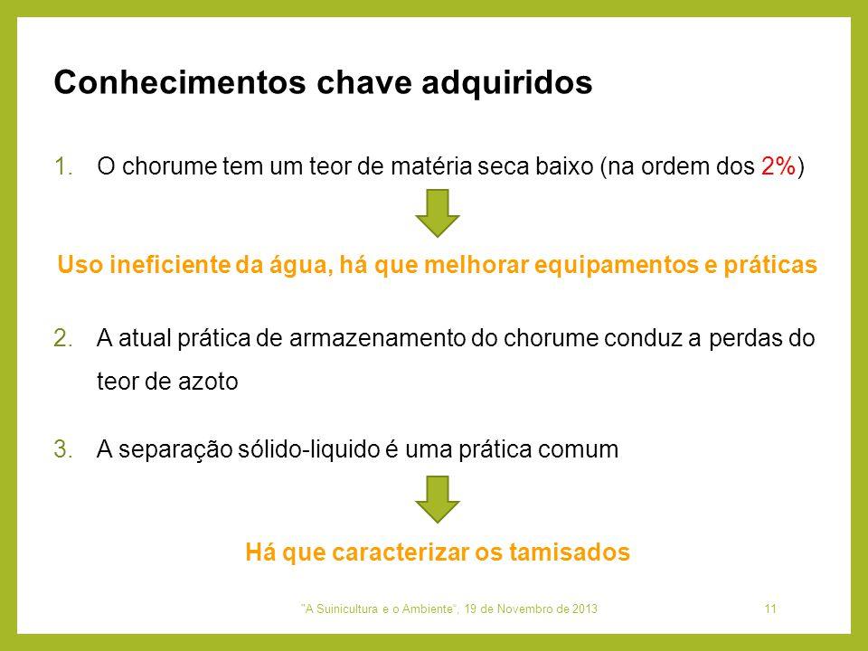 1.O chorume tem um teor de matéria seca baixo (na ordem dos 2%)