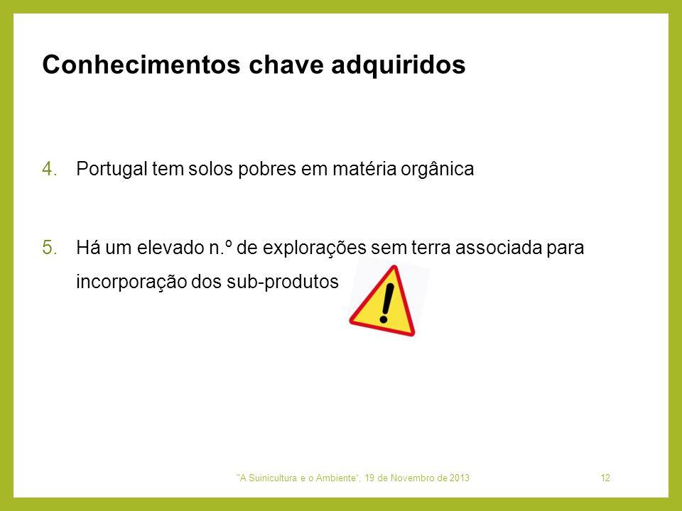 4.Portugal tem solos pobres em matéria orgânica