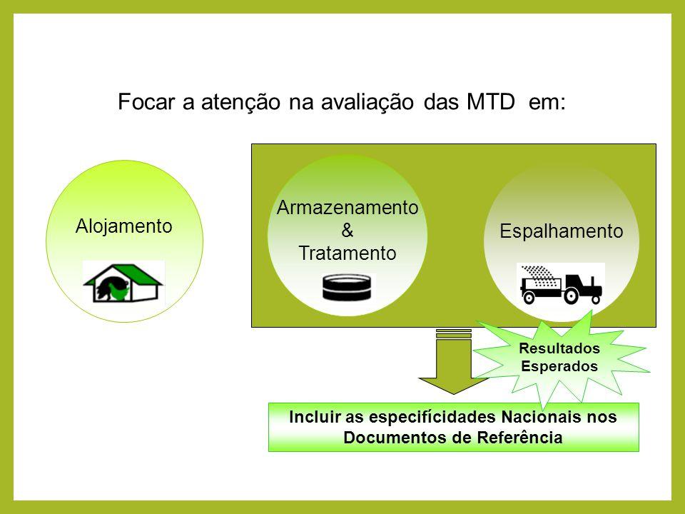 Focar a atenção na avaliação das MTD em: Armazenamento & Tratamento Alojamento Espalhamento Incluir as especifícidades Nacionais nos Documentos de Ref