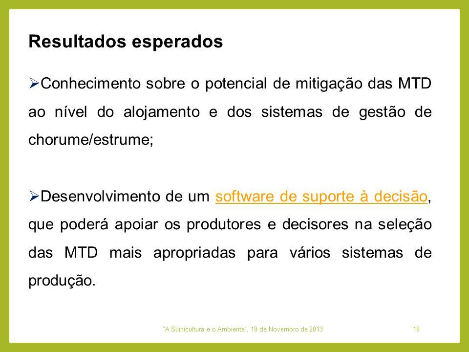  Conhecimento sobre o potencial de mitigação das MTD ao nível do alojamento e dos sistemas de gestão de chorume/estrume;  Desenvolvimento de um soft
