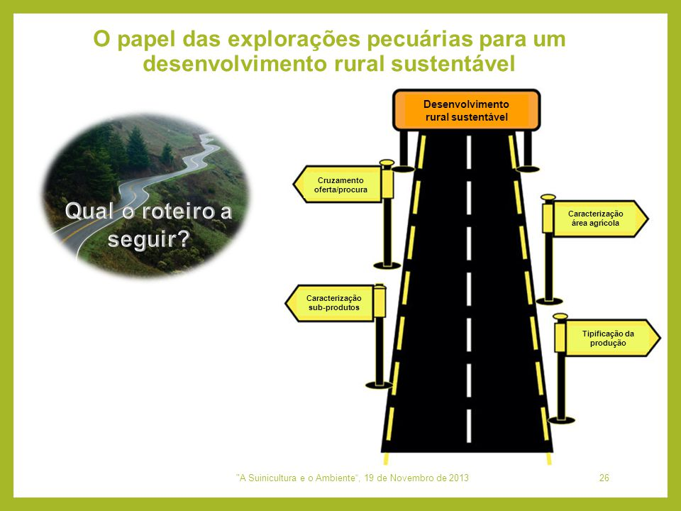 Desenvolvimento rural sustentável Tipificação da produção Caracterização sub-produtos Cruzamento oferta/procura Caracterização área agrícola
