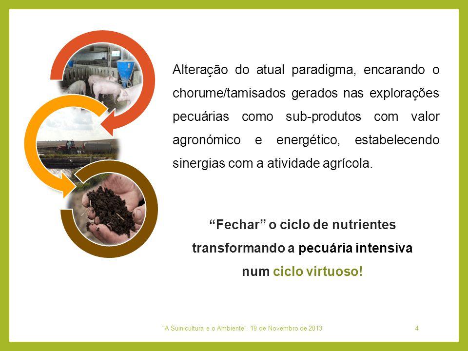 """""""Fechar"""" o ciclo de nutrientes transformando a pecuária intensiva num ciclo virtuoso!"""