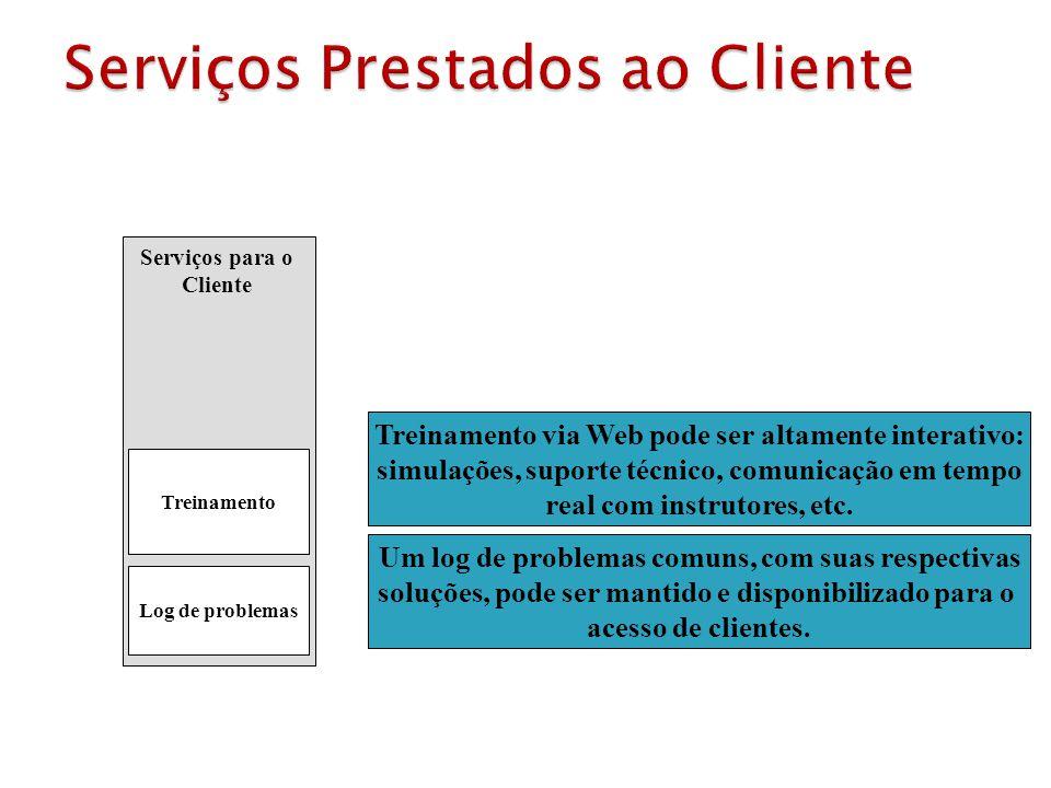 Serviços para o Cliente Treinamento Log de problemas Treinamento via Web pode ser altamente interativo: simulações, suporte técnico, comunicação em te