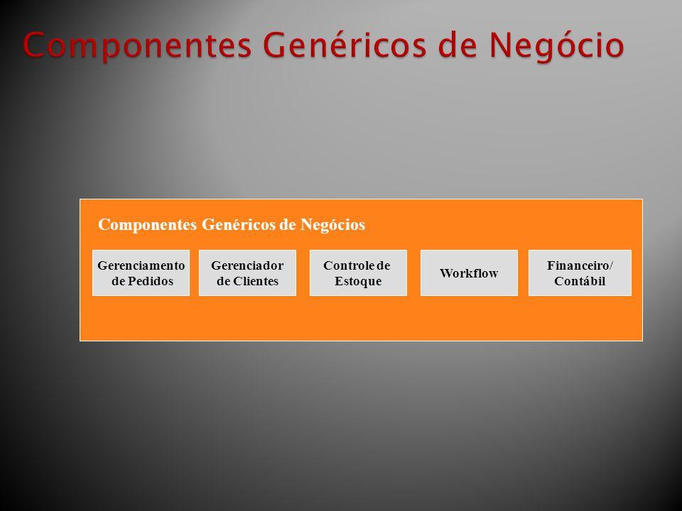 Componentes Genéricos de Negócios Gerenciamento de Pedidos Gerenciador de Clientes Controle de Estoque Workflow Financeiro/ Contábil