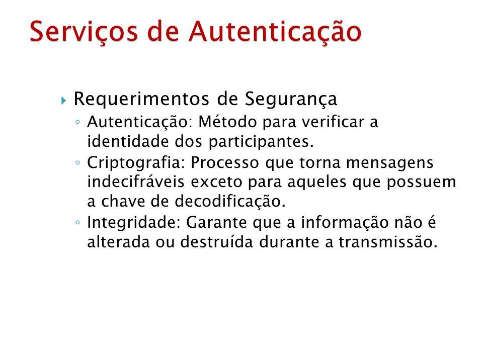  Requerimentos de Segurança ◦ Autenticação: Método para verificar a identidade dos participantes. ◦ Criptografia: Processo que torna mensagens indeci