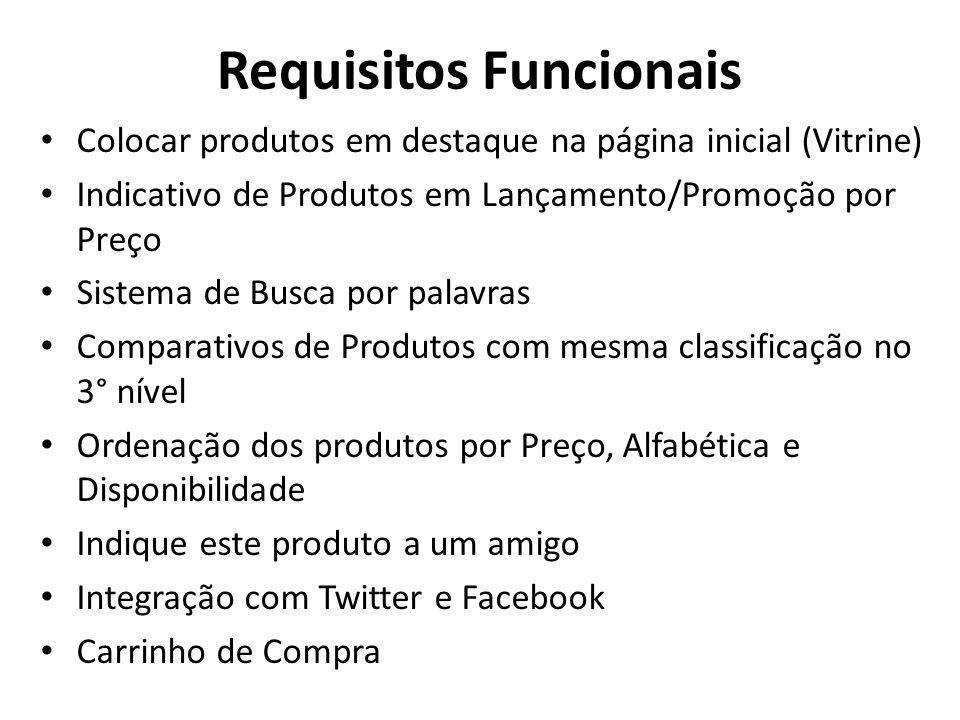Requisitos Funcionais • Colocar produtos em destaque na página inicial (Vitrine) • Indicativo de Produtos em Lançamento/Promoção por Preço • Sistema d