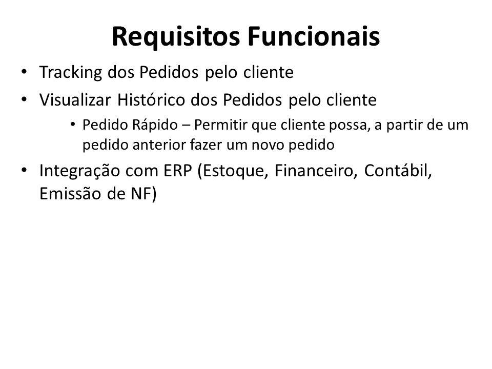 Requisitos Funcionais • Tracking dos Pedidos pelo cliente • Visualizar Histórico dos Pedidos pelo cliente • Pedido Rápido – Permitir que cliente possa