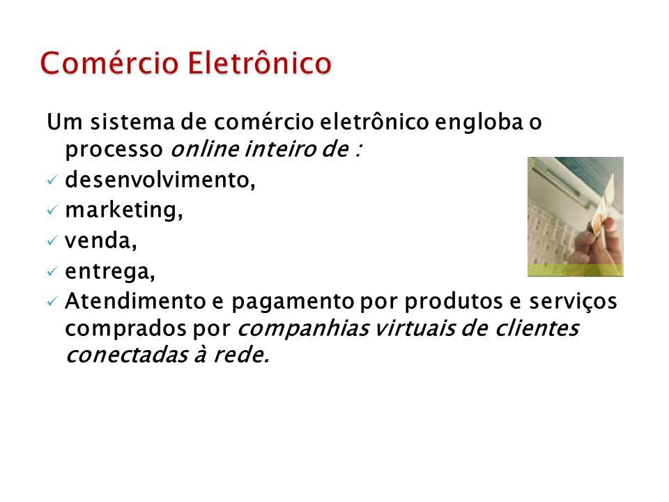 Um sistema de comércio eletrônico engloba o processo online inteiro de :  desenvolvimento,  marketing,  venda,  entrega,  Atendimento e pagamento