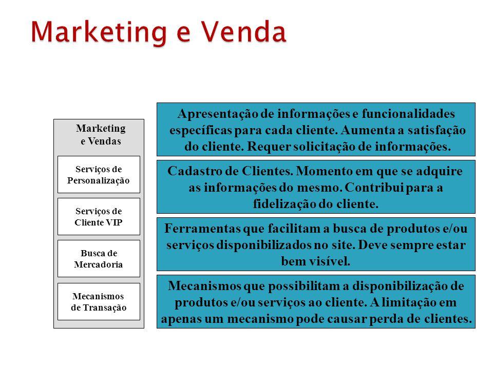 Marketing e Vendas Serviços de Personalização Serviços de Cliente VIP Busca de Mercadoria Mecanismos de Transação Apresentação de informações e funcio
