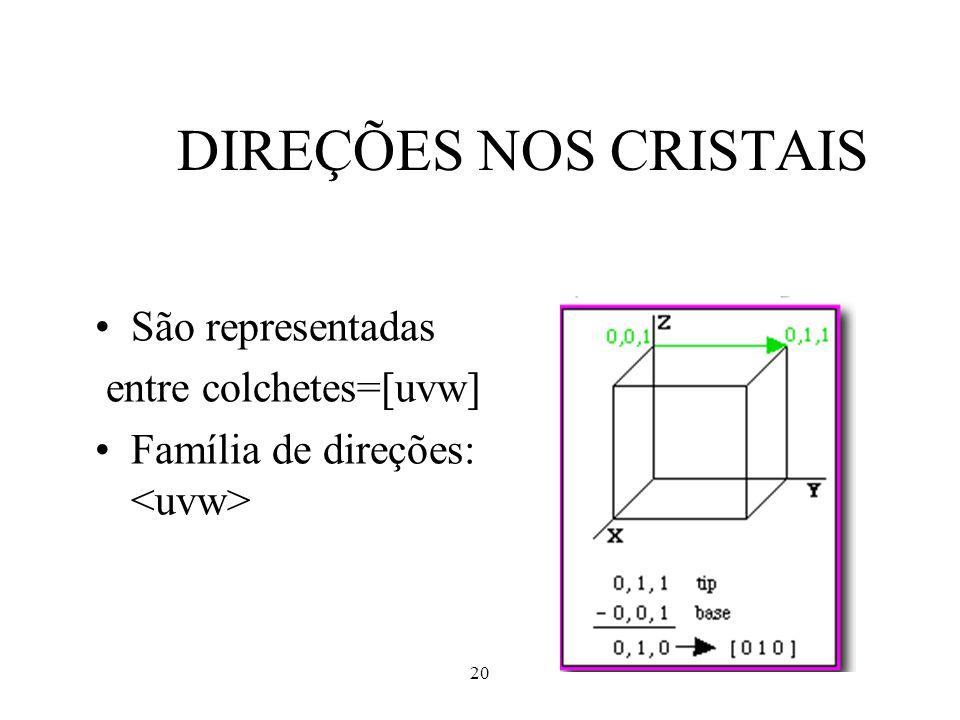 20 DIREÇÕES NOS CRISTAIS •São representadas entre colchetes=[uvw] •Família de direções: