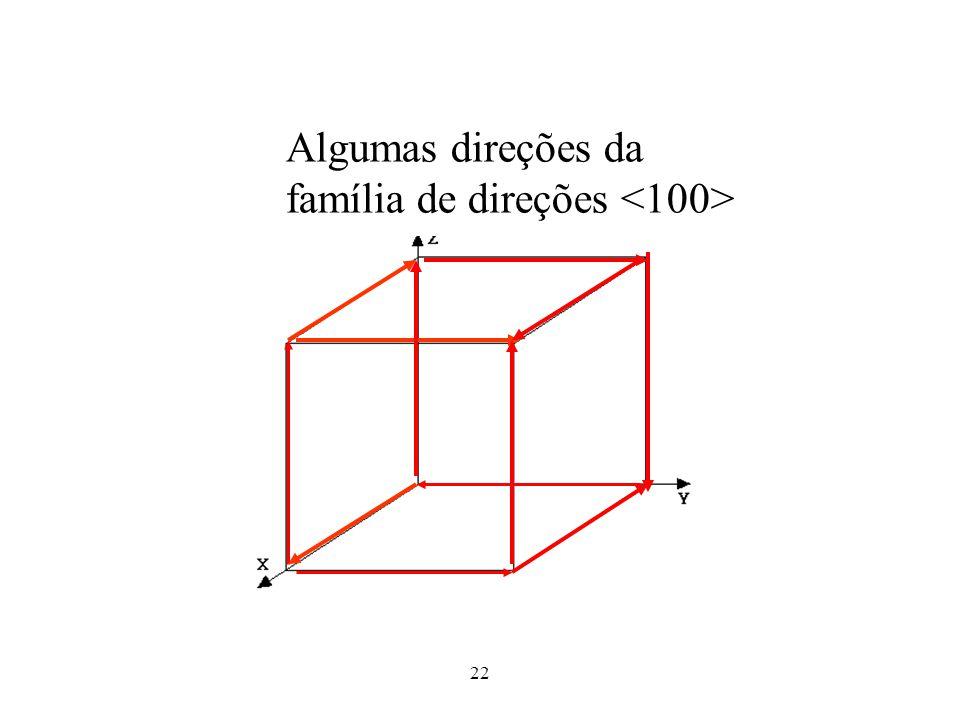 22 Algumas direções da família de direções