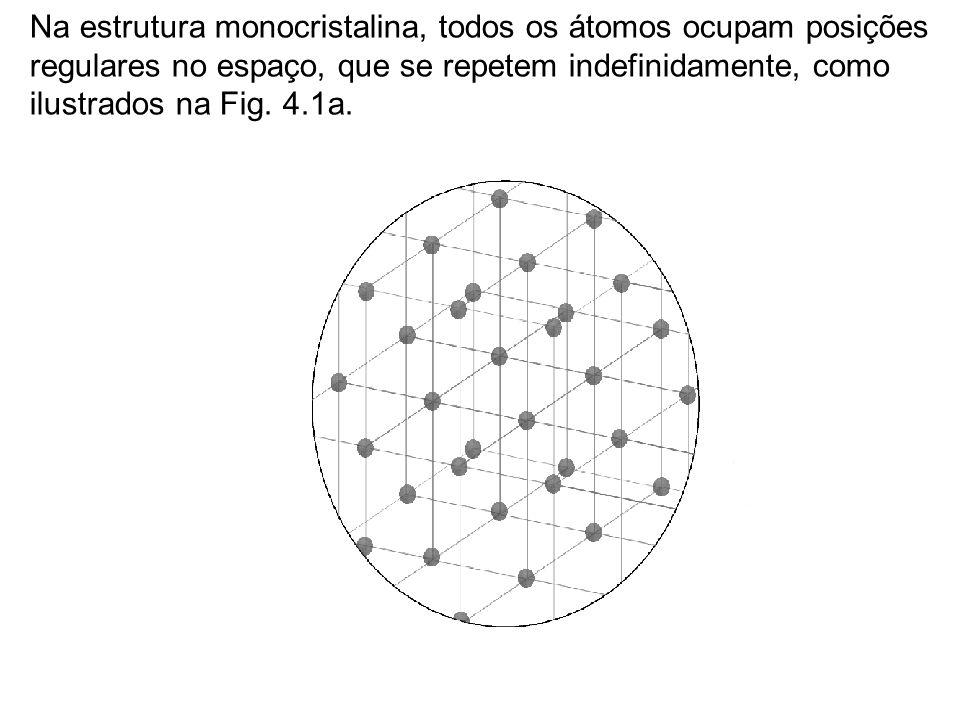 Na estrutura monocristalina, todos os átomos ocupam posições regulares no espaço, que se repetem indefinidamente, como ilustrados na Fig. 4.1a.