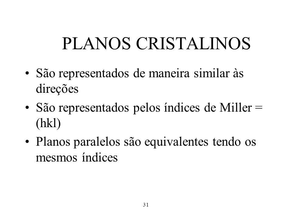 31 PLANOS CRISTALINOS •São representados de maneira similar às direções •São representados pelos índices de Miller = (hkl) •Planos paralelos são equiv