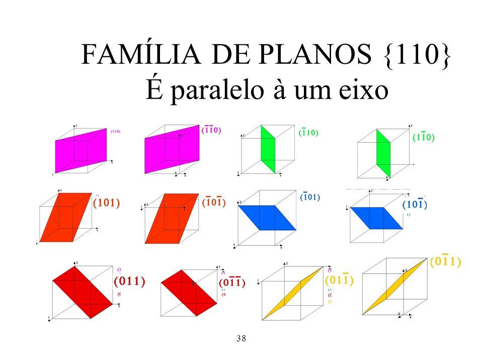 38 FAMÍLIA DE PLANOS {110} É paralelo à um eixo