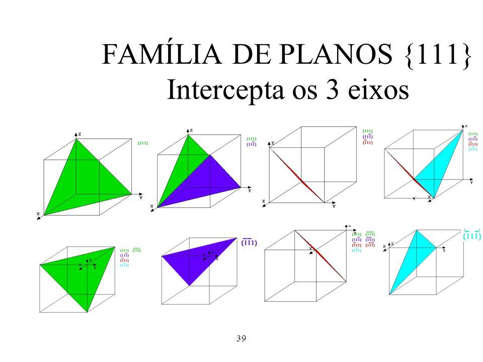 39 FAMÍLIA DE PLANOS {111} Intercepta os 3 eixos