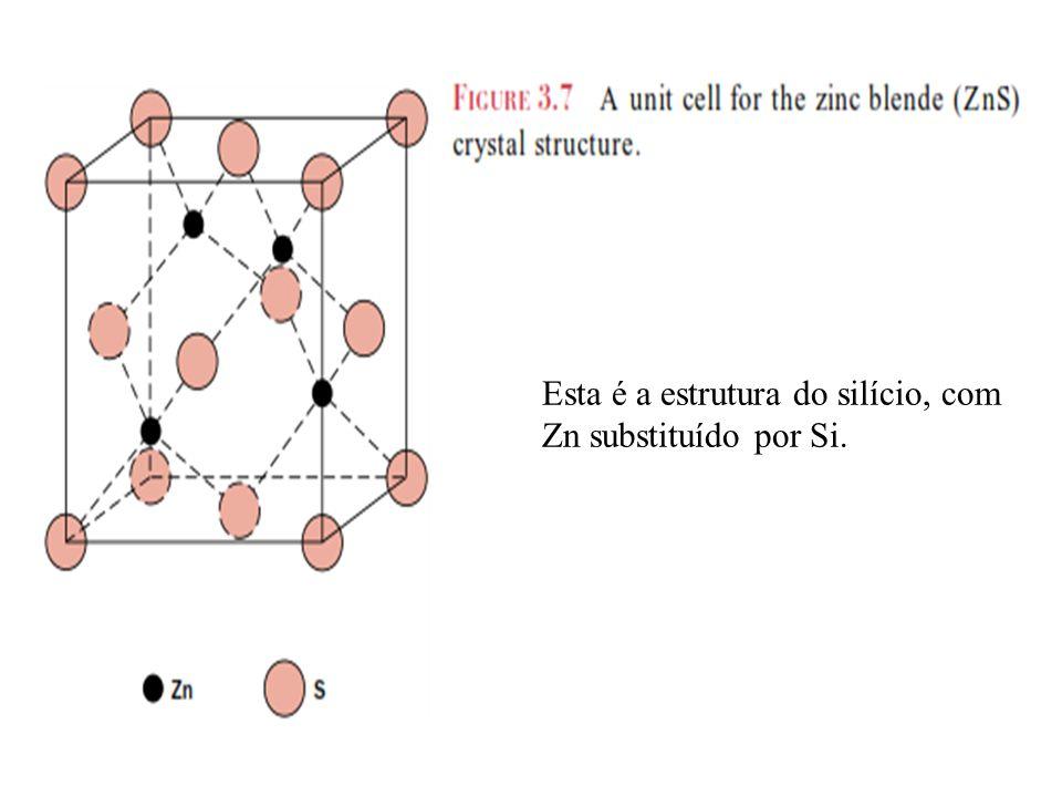 Esta é a estrutura do silício, com Zn substituído por Si.