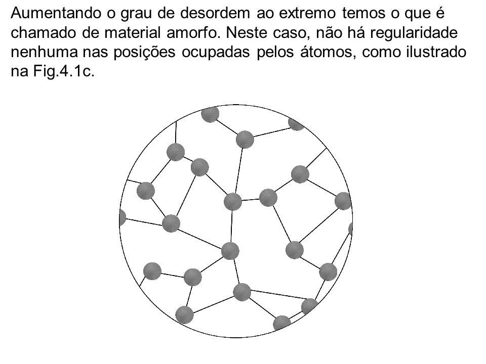 4.1 Conceitos de Cristalografia a) Rede, base e estrutura cristalina: Uma estrutura cristalina pode ser descrita pela combinação de uma rede cristalográfica e de uma base.