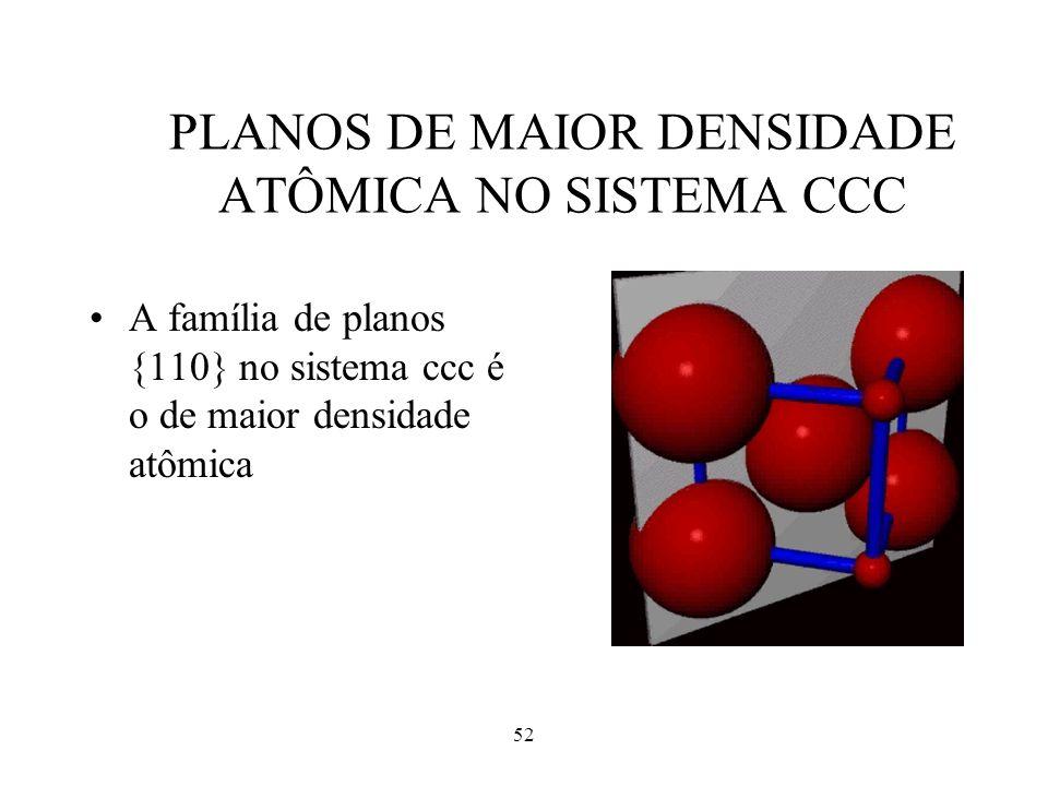 52 PLANOS DE MAIOR DENSIDADE ATÔMICA NO SISTEMA CCC •A família de planos {110} no sistema ccc é o de maior densidade atômica