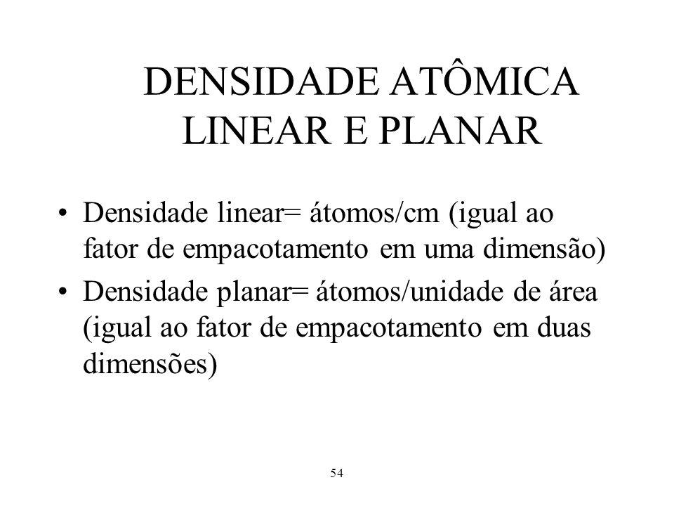 54 DENSIDADE ATÔMICA LINEAR E PLANAR •Densidade linear= átomos/cm (igual ao fator de empacotamento em uma dimensão) •Densidade planar= átomos/unidade